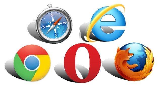 Какие браузеры самые популярные в 2020 году?