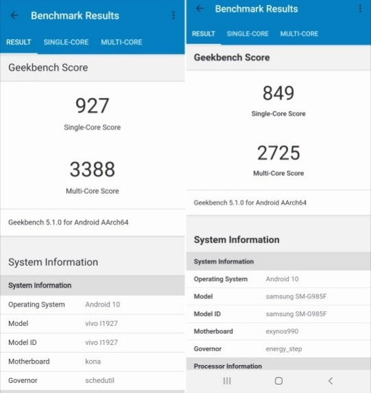 Snapdragon 865 против Exynos 990: тесты производительности